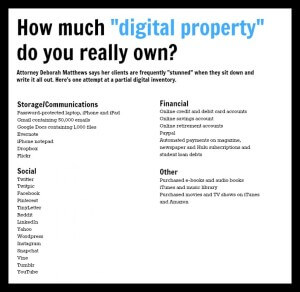 digital property